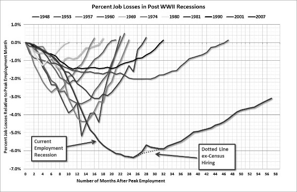 american-financial-crisis-comparison